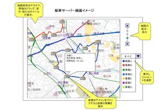 環境配慮型運送ルートシステム