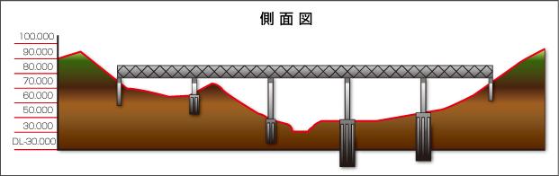 橋梁関連の業務実績:イラストイメージ